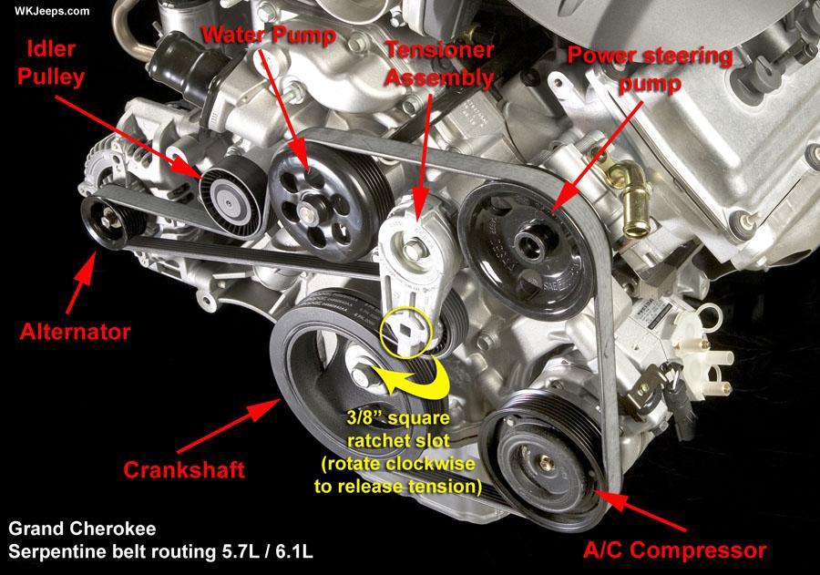 Changing Serpentine belt on 57 Hemi Jeep Commander Forums Jeep – Jeep 5.7 Hemi Engine Diagram